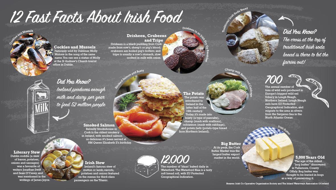 irlanda yemek ve mutfak bilgileri. iyi restoranlara ulaşma yolları